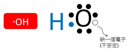 氫氧自由基.jpg